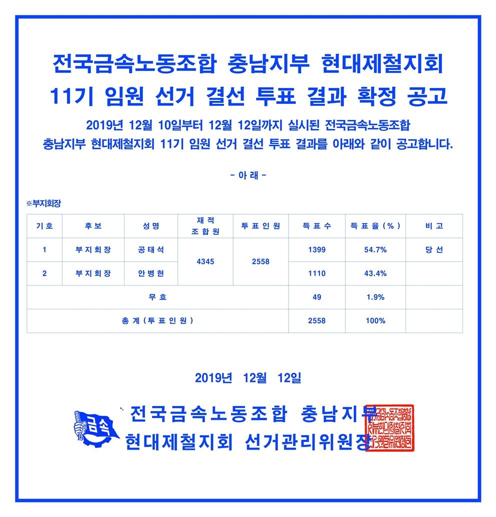 (19.12.12)11기 임원선거 결선투표 결과 확정 공고001.jpg